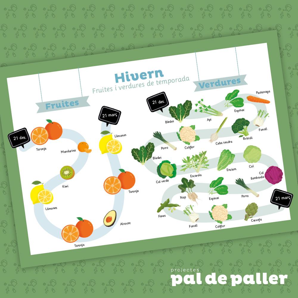 Castellnou-Fruites i verdures de temporada / Hivern