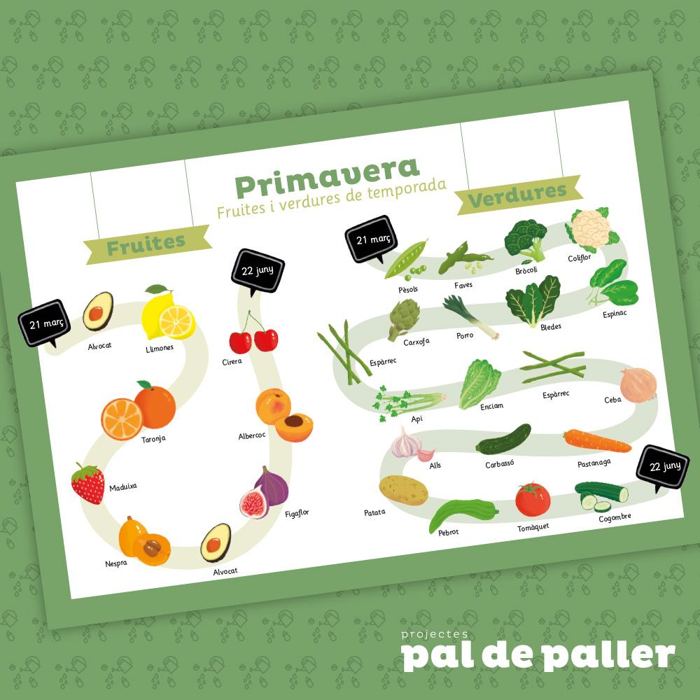 Castellnou-Fruites i verdures de temporada / Primavera